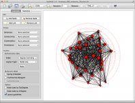 v1.4 Freeman's EIES dataset circular nodal degree centrality layout