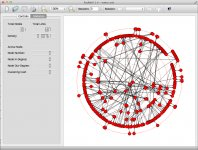 v1.4 301 actors circular centrality layout